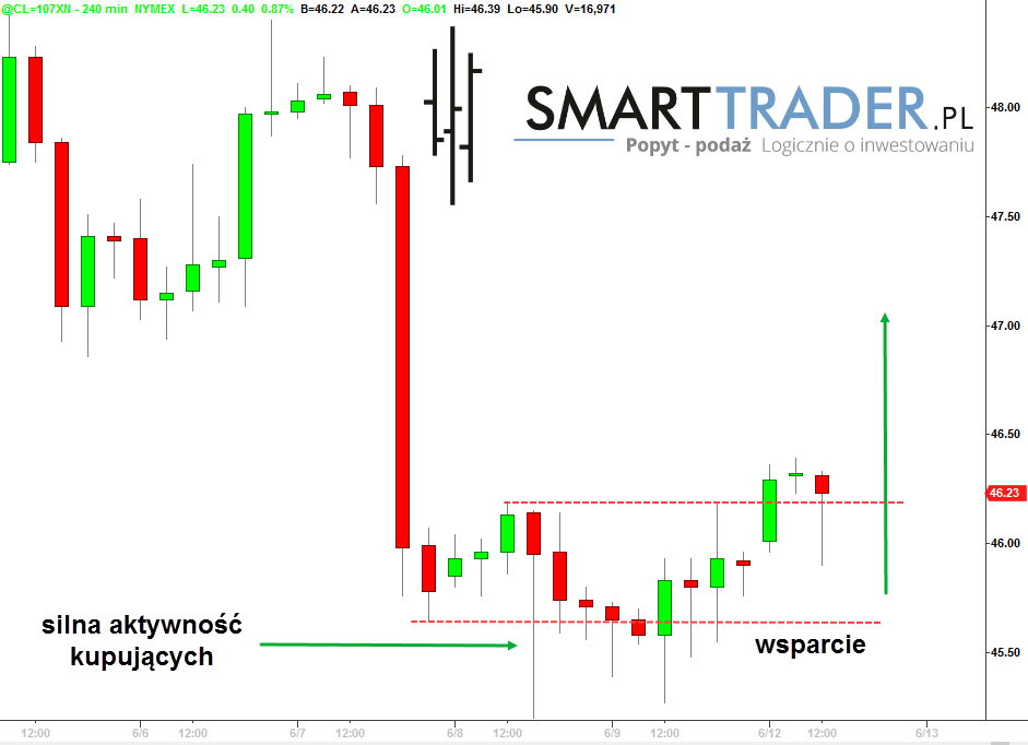 Sep 01,  · buyacompanylaw.ml Forum for Forex Traders. Caution: Trading involves the possibility of financial loss. Only trade with money that you are prepared to lose, you must recognise that for factors outside your control you may lose all of the money in your trading account.