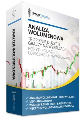 analiza wolumenowa