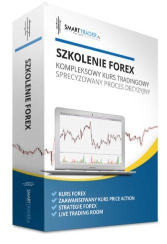Jak grać na giełdzie? Price Action - szkolenie Forex