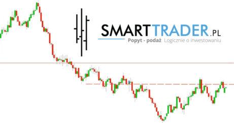 Aktualny kurs i prognoza: Indeks dolarowy, EURUSD, GBPUSD, Pszenica