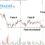 Bitcoin Analiza: duzi gracze wchodzą w rynek. Odwrócenie trendu?