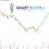 Dolar, EURUSD, EURJPY, GBPUSD, NZDUSD, DAX, PSZENICA, TWO Aktualny kurs i prognoza [5 marca]