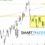 Analiza techniczna i fundamentalna: Dolar, EURUSD, GBPUSD, GBPPLN, USDCAD, Złoto, Miedź, Bitcoin [23 kwietnia 2019]