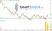 cena Bitcoin 4000 USD wyłamana
