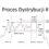Szkolenie proces dystrybucji nr 1. Richard Wyckoff: analiza wolumenowa i price action