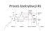 szkolenie forex price action analiza wolumenowa proces dystrybucji